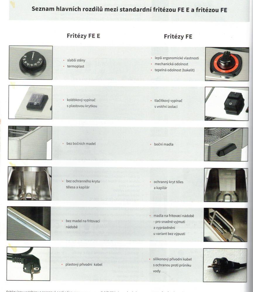 Fritéza elektrická 8l - FE-07 E - DOPRAVA ZDARMA